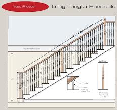 wood stair railing parts 2