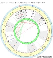 Birth Chart Clarice Davis Zion Leo Zodiac Sign Astrology