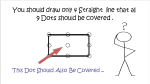 This article is contributed by rajendra singh rajpu. 9 Dots Puzzle With Solutions How To Connect 9 Dots With 4 Straight Lines Puzzles4u
