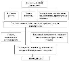 Система управления персоналом Федеральной таможенной службы  Система управления персоналом Федеральной таможенной службы Российской Федерации