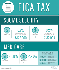 how much does social security take out