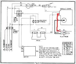 boiler furnace relay switch lennox fan limit location for pump furnace fan limit switch wiring diagram wire center relay replacing