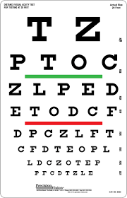 Snellen Eye Chart Red And Green Bar Visual Acuity Test