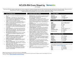 2019 Nclex Rn Cram Sheet Nur 493 Studocu