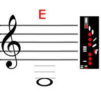 Music Lyrics Bb Clarinet Fingering Chart