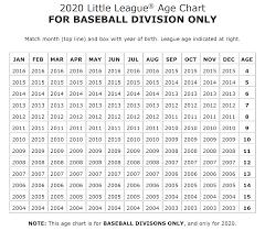 2020 Age Chart Baseball