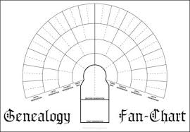 Genealogy Fan Chart Six Generation Genealogy Fan Chart