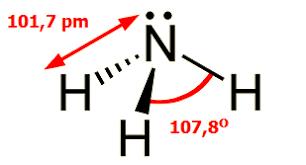 Αποτέλεσμα εικόνας για αμμωνία αμμώνιο χημικος τυπος