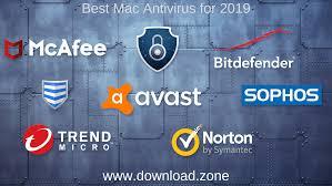 Norton Antivirus Comparison Chart Best Mac Antivirus Protection Software For 2019 Free Download