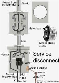 200 amp meter base wiring diagram collection wiring diagram collection amp meter wiring diagram for car 200 amp meter base wiring diagram ammeter wiring installation fresh amazing 200 amp meter base