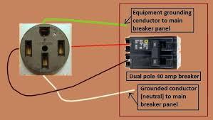 4 wire stove plug wiring wiring diagram sample stove plug wiring wiring diagram operations 4 wire stove plug wiring