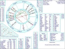 Virgo Astrology Chart Jupiter In Virgo The Friends Of Astrology Inc