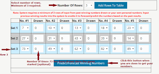 5 90 Personal Numbers Lotto Tool With 2 Two Sure Calculator