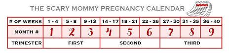 Pregnancy Calendar Yangah Solen