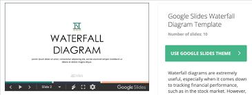 google templates free google slides templates for everyone present better