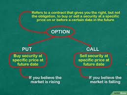 Торговля акциями на бинарных опционах как способ инвестирования