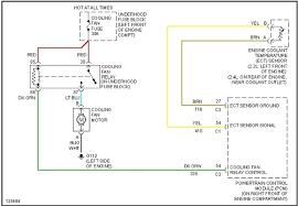 2001 pontiac grand prix fuse box diagram best of 2002 pontiac grand 2001 pontiac grand prix abs wiring diagram 2001 pontiac grand prix fuse box diagram elegant 2000 pontiac grand prix wiring diagram best 2003