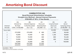 amortizing bond discount 10 1 prepared by coby harmon university of california santa barbara