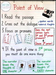 Point Of View Anchor Chart Crafting Connections