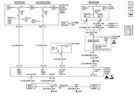 chevy blazer wiring diagram image wiring 2001 chevy blazer radio wiring diagram the wiring on 2001 chevy blazer wiring diagram