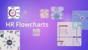 Human Resources Workflow Chart Hr Flowcharts Basic Flowchart Symbols And Meaning Hr