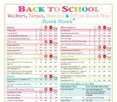 Where To Shop To Save Money On School Supplies Simplemost