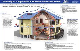 caribbean house plans with amusing hurricane proof house plans ideas best inspiration home