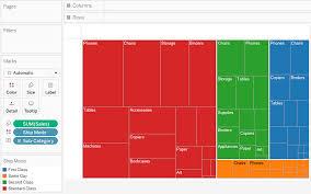 Tableau Tree Chart Build A Treemap Tableau