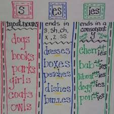 List Of Attractive Plural Nouns Foldable Anchor Charts Ideas