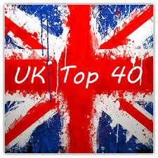 The Official Uk Top 40 Singles Chart 04 08 2013 Mp3 Buy