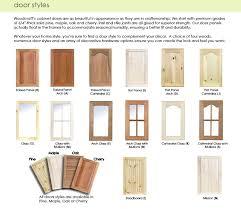 Kitchen Cabinet Door Styles Kitchen Cabinet Door Styles 2016