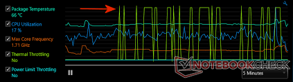 Intel Cpu Temperature Chart Intel Extreme Tuning Utility Xtu Undervolting Guide