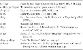 Dictionary The Cambridge Berlioz Encyclopedia