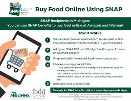 It is what the department of human services (dhs) uses to get benefits to clients. Utilizing Snap Benefits Health Prevention
