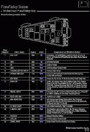 car 05 toyota camry fuse box diagram toyota solara fuse box 2005 toyota solara wiring diagram toyota solara fuse box diagram honda jazz wiring diagrams online b f e a large size