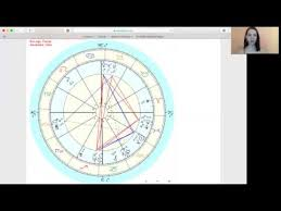 Astrodienst Extended Chart Use Extended Chart Selection On Astro Com Youtube