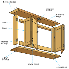 flat screen tv wall cabinet plans pdf woodworking