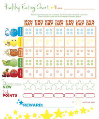 Trying New Foods Chart Healthy Eating Chart For Toddlers Aviva Allen Kids Food