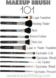kinds of makeup brushes photo 1