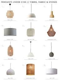 lighting pendants newoncepts image ideas track for kitchens revit austin tx