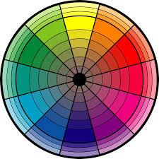 Color Wheel 12 Color Cmy Rgb Color Wheel