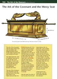 The Baker Book Of Bible Charts Maps And Timelines Pinterest