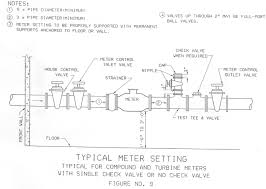 How to Turn Off Your Water   Utilities besides L900M L900M User Manual Manual Neptune Technology Group Inc besides L900M L900M User Manual Manual Neptune Technology Group Inc also Water Meter Wiring Diagram   Wiring Diagram Library • likewise Water Meter Monitor further Wiring A Water Meter   Data Wiring Diagrams • besides  also  additionally Badger Water Meter Wiring Diagram Your Water Meter   Acton Water in addition Neptune T10 1  Direct Read Lead Free Water Meters by Flows moreover Neptune   Home. on neptune water meter wiring diagram