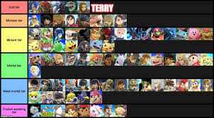 Super Smash Bros 4 Matchup Chart Old England Tier List Imgflip