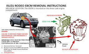 isuzu nqr abs wiring diagram wiring diagrams 1999 isuzu amigo diagram wiring and circuit