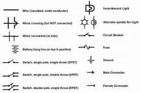 wiring diagram symbols electrical schematic software \u2022 wiring symbol for resistor at Heater Symbol Wiring Diagram
