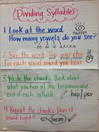 Procedural Text Anchor Chart Best Of Dividing Syllables