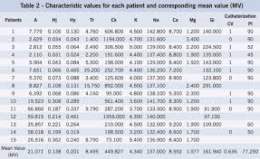 Ecg Rate Determination Chart Analysis Of Electrocardiographic Recordings Associated With