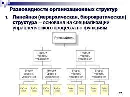 Отчет по практике в полиции в следствии Салтычиха Салтыкова Дарья Николаевна История России