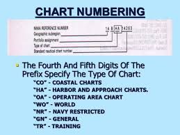 Nautical Chart Numbers Lesson 2 Terrestrial Coordinate System And Nautical Charts